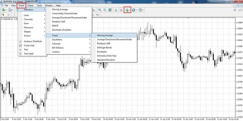 Adding the MA indicator, step 1
